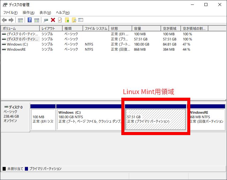 Linux Mint用領域は60GBくらいで十分